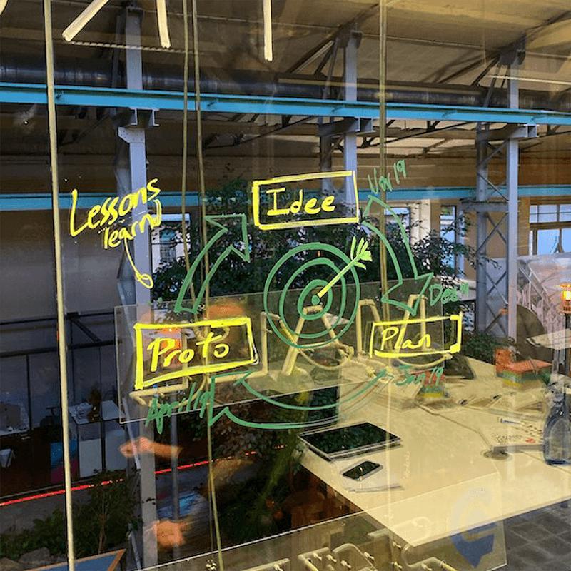 """Wandgestaltung für das Motto der PROSPER X GmbH """"Ideen. Projekte. Prototypen."""""""